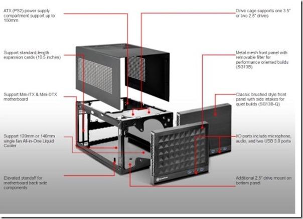 Silverstone Sugo SG13 Características