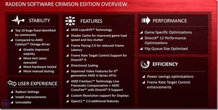 AMD Crimson mas mejoras
