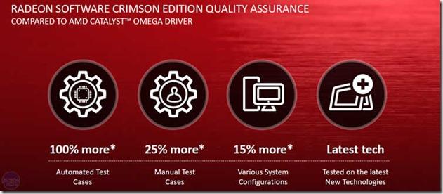 AMD Crimson mejoras