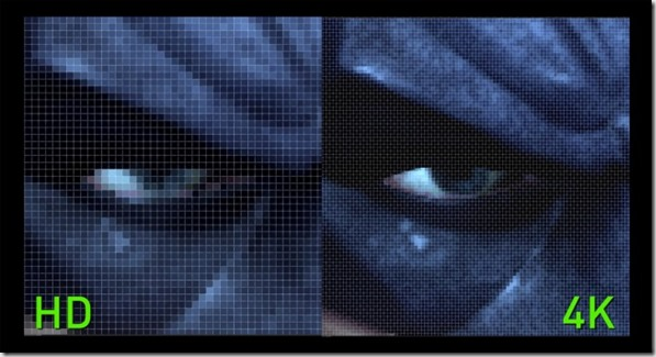 comparar tamaño pixel 4k