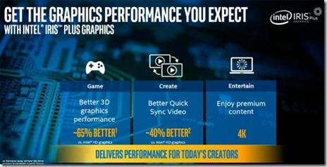 Intel kaby lake iris