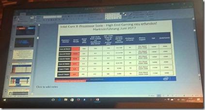 Intel Core i9 presentacion filtrada