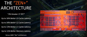 AMD Rizen 2G Beneficios