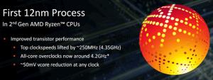 AMD Rizen 2G Diseño